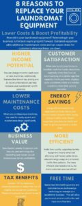 8 reasons to replace your laundromat equipment 1