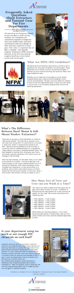 frequently asked questions about extractors and turnout gear for fire departments 1